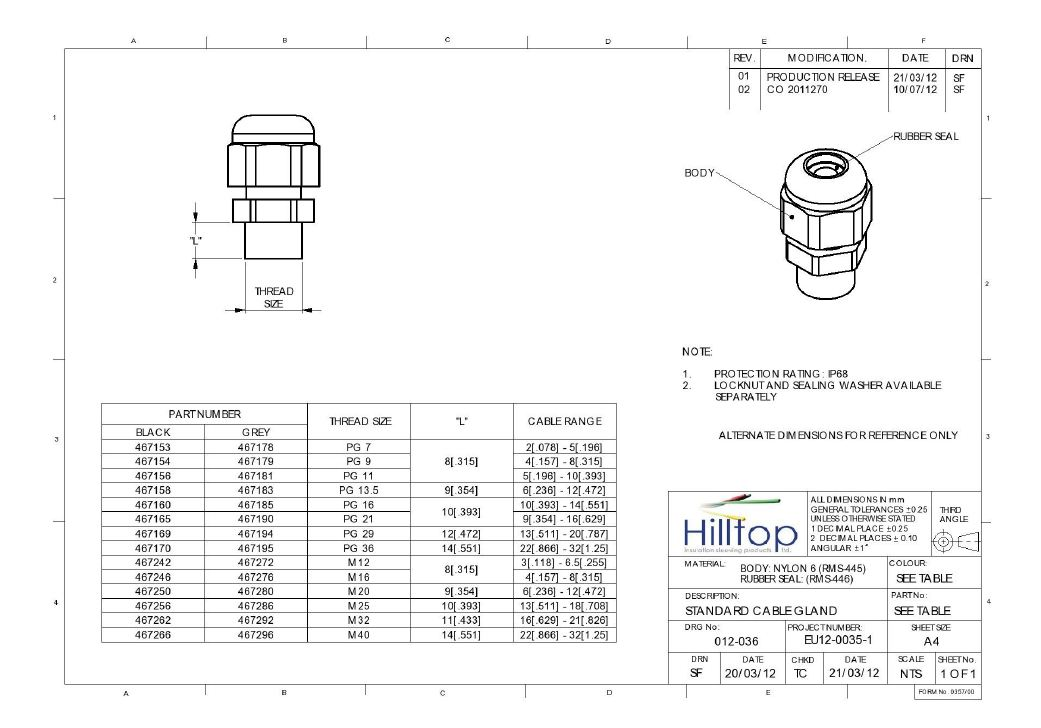 Cable Glands Cable Gland Drawing