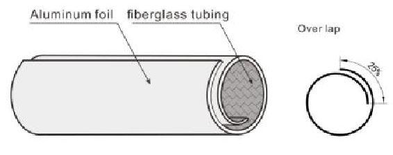 Retrofit Aluminium Fiberglass Sleeve