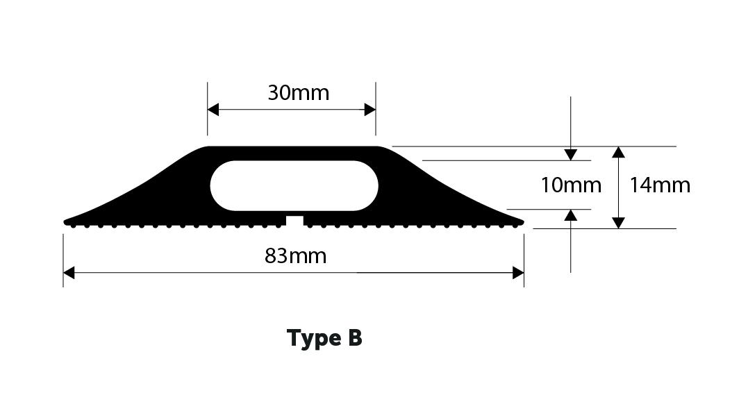 Type B