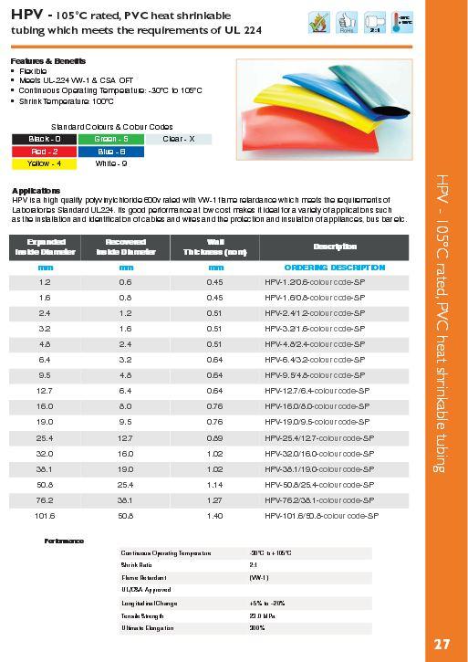 High Gloss Non Toxic Pvc Heat Shrink Tubing 6 4 3 2mm