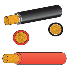 PVC Battery / Welding Cables