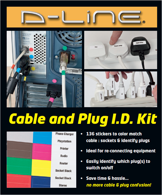Cable Plug ID Kit