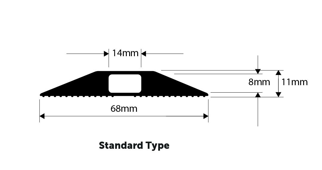 Standard Type