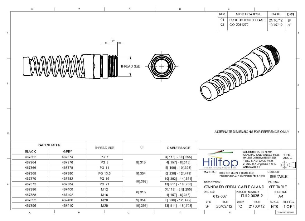 Cable Gland Drawing