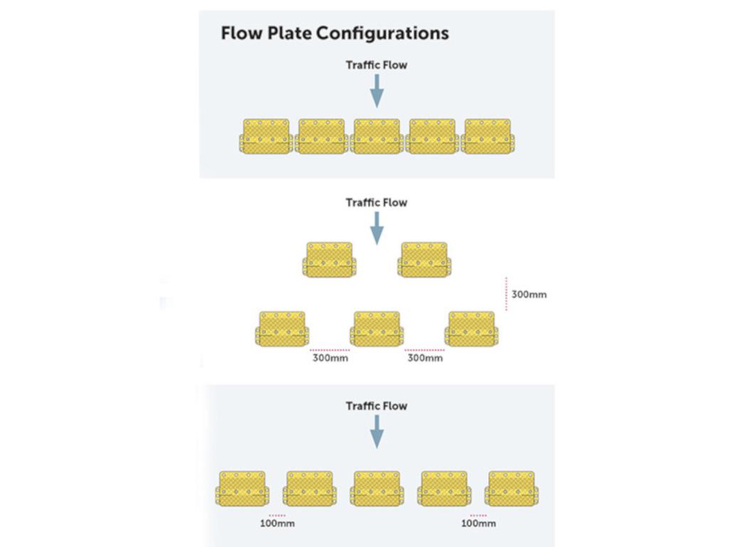 Speed Ramp Flow Plate Diagram