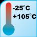Temperatures Min/Max