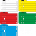 Various colours of Cable Markers