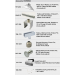 Leister Hotwind System 230V / 3700W KIT Details
