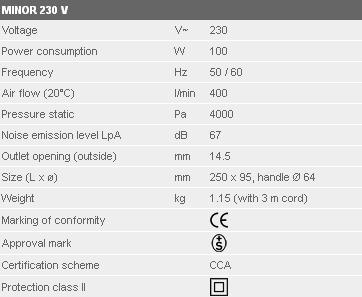 Minor Specs 230V