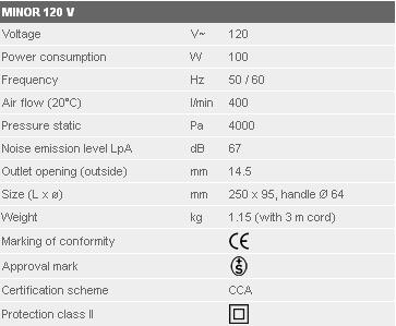 Minor Specs 120V